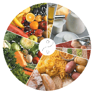 Tabelas de Alimentação Terapêutica